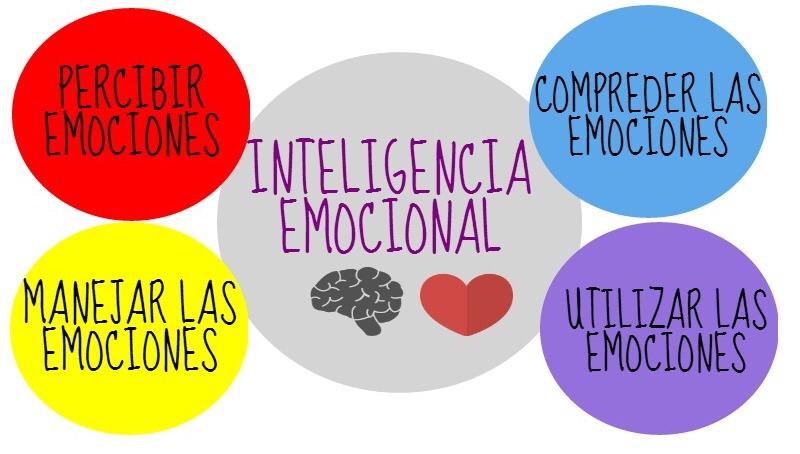 Resultado de imagen para educacion emocional en el aula