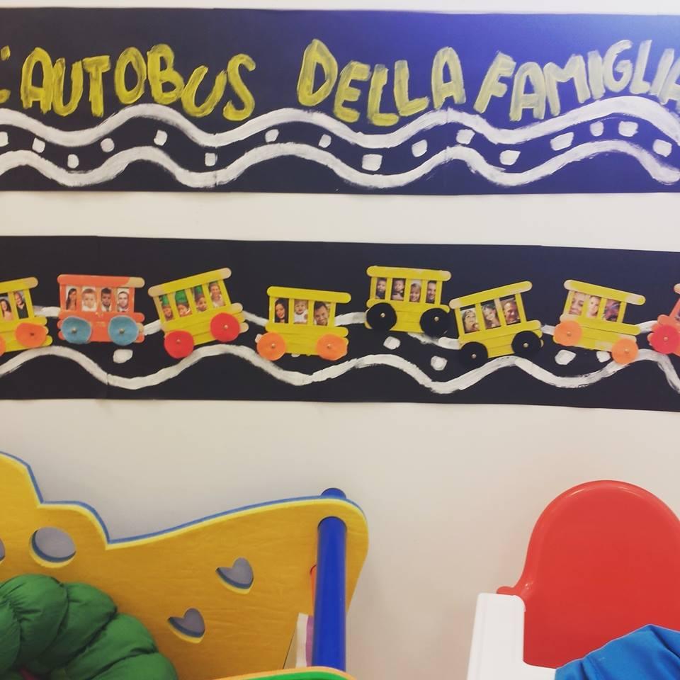 Colori e pannelli alla scuola dell'infanzia