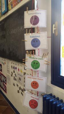 Idee per migliorare il comportamento dei bambini in classe1