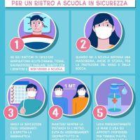 Rientro a scuola a settembre in sicurezza: le 5 regole