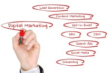 marketin digital
