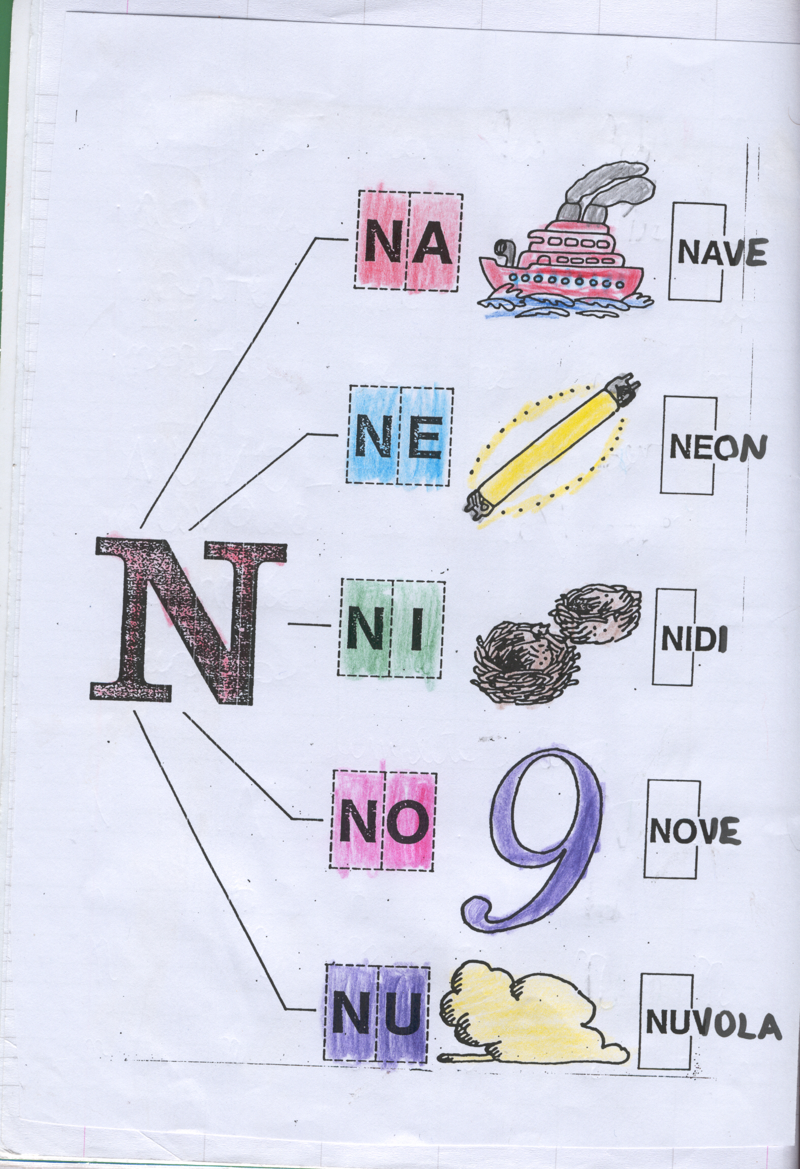 na ne ni no nu colouring pages