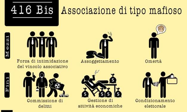 L'associazione di tipo mafioso – 416 bis c.p.