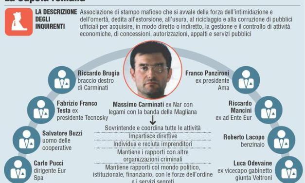 """Siracusa-Roma-Genova: l'epopea di Sebastiano Cassia, il primo """"pentito"""" di Mafia Capitale"""