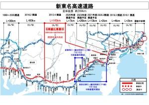 200616_新東名高速道路(御殿場JCT~浜松いなさJCT間)における今年度内の6車線化運用開始について