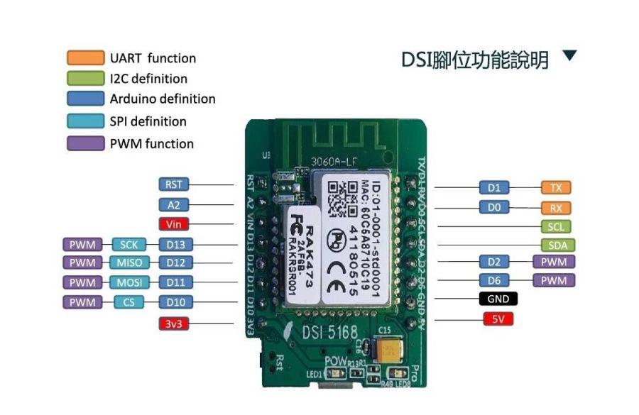 由物聯網智造基地研發之國產開發板 DSI5168