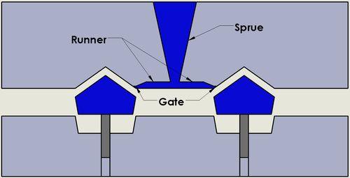 澆口位置(Gate)如圖所示,它會將零件分開。