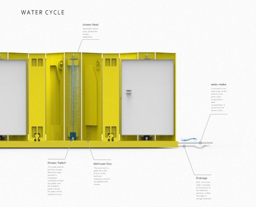 模組化淋浴間-水資源應用