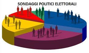 A cosa o a chi servono i sondaggi elettorali? Acqua e cave, che disastro...[Le pagelle di GZL] CorriereAl