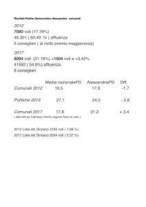 """Coloris (PD), storia di un anno vissuto pericolosamente: """"giusta l'autocritica, ma guardiamo avanti con passione"""" CorriereAl 2"""