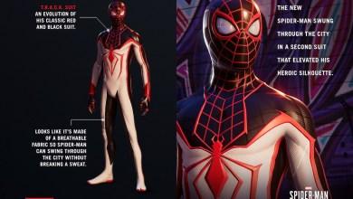Bild von Marvel's Spider-Man Miles Morales: Neue Anzüge vorgestellt