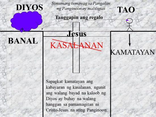 Ang Sakripisyo ni Hesus ay isang regalo sa bawat isa sa atin na dapat nating tanggapin