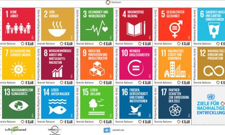 Nové známky OSN: Cíle udržitelného rozvoje