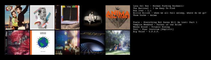 Alben des Jahres 2019: Die Top-10 der Festival Community