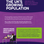 Investing in a growing UK population