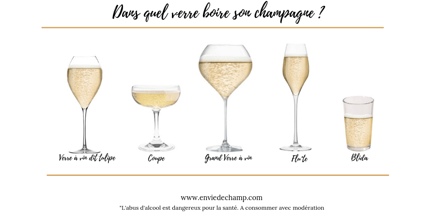 Verre ou coupe pour boire son champagne ?
