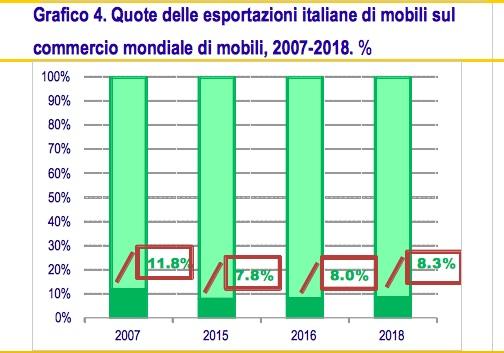 export_italia_mobile.jpg