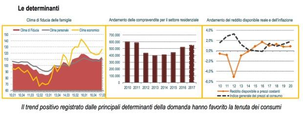 slide_mercato_italiano.jpg