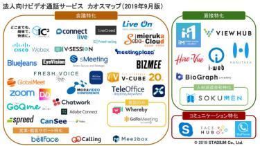 法人向けビデオ通話サービスをまとめたカオスマップ大公開!(2019年9月版)