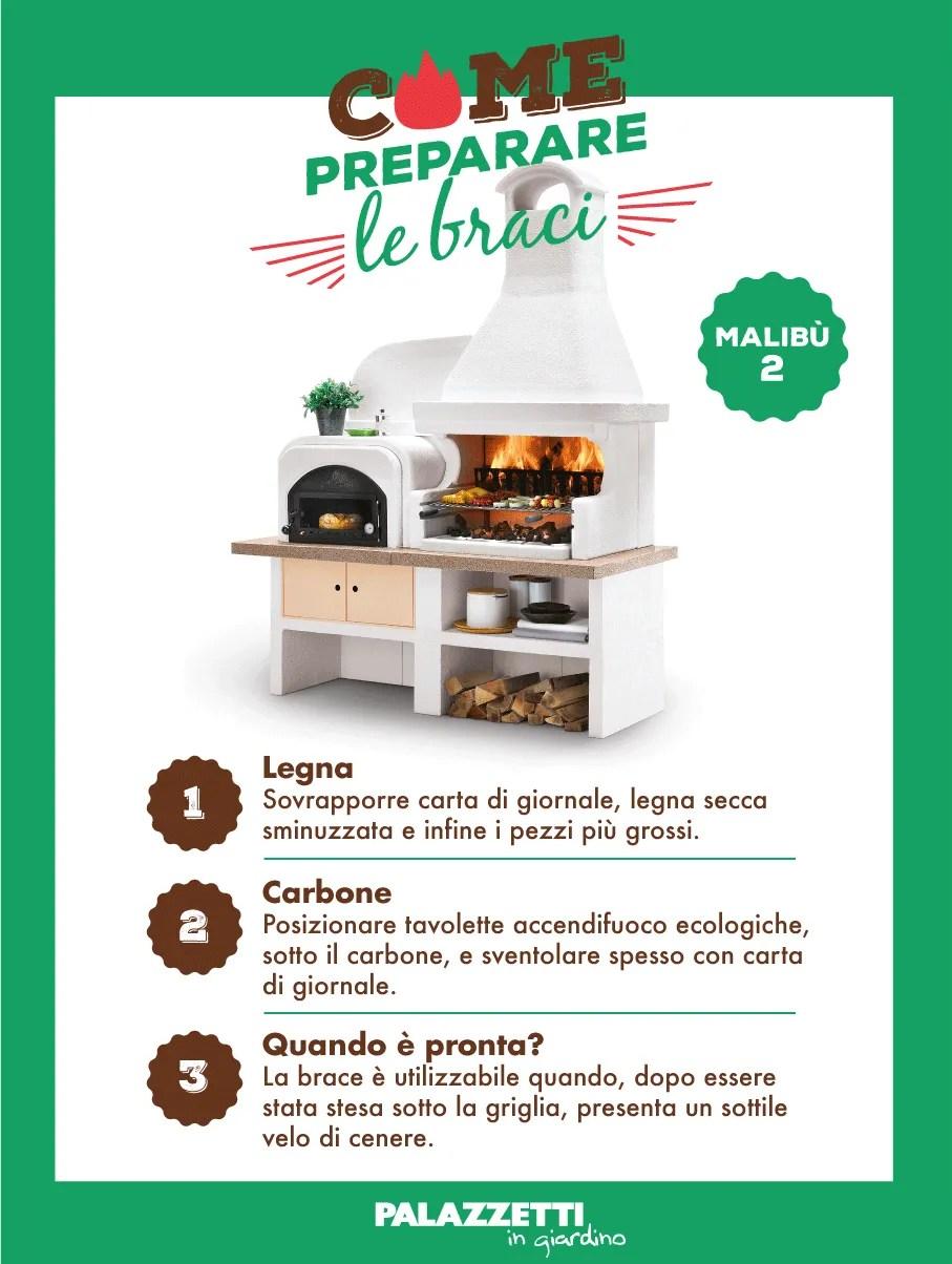 come preparare le braci per il barbecue - palazzetti - legna carbone