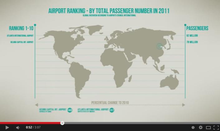 Global Air Traffic