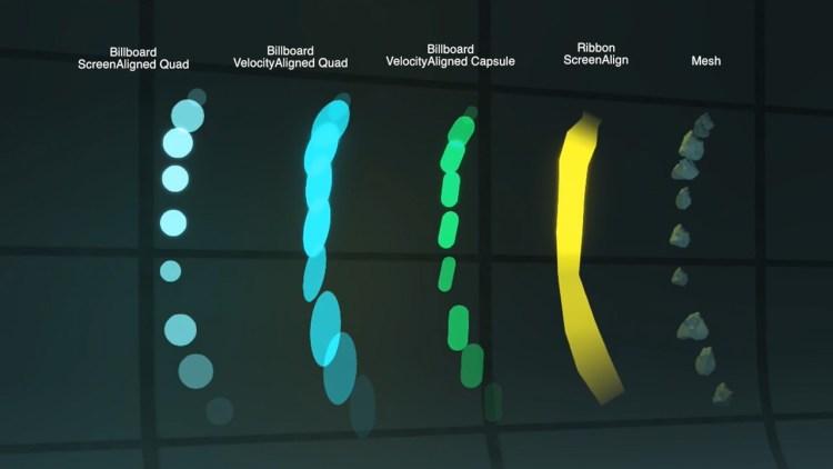 3D-Particle-Types
