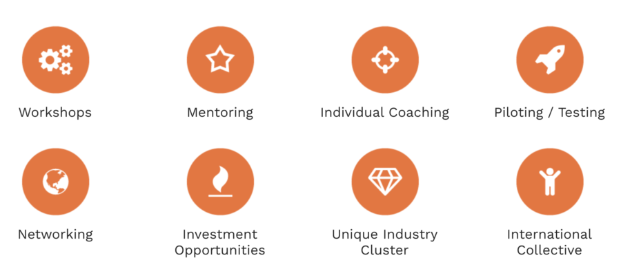 Energy Startups: Join the EnergySpin Business Accelerator & Take Your Solutions International