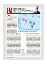 Pierre Fortin Économie L'actualité