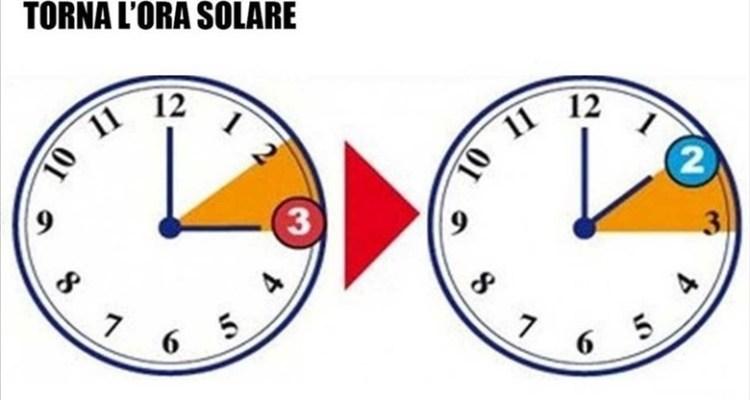 Ora legale Domenica 28 ottobre tornerà l'ora solare: alle ore 3.00 sposteremoun'ora INDIETROle lancette degli orologi.L'ora legale tornerà il 31 marzo 2019.