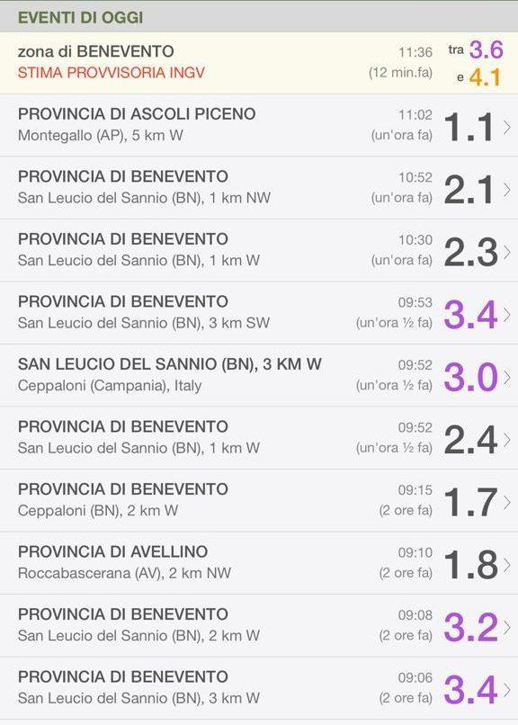 Uno sciame sismico sta attraversando la Campania. Ecco l'epicentro e dov'è stato avvertito (segui gli aggiornamenti)