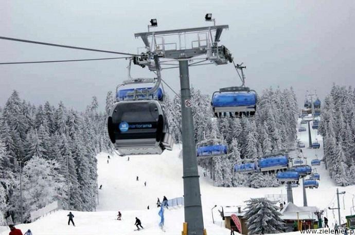 Najlepsze ośrodki narciarskie w Polsce - Zieleniec