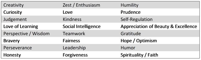Character Strengths_Pic_jpg