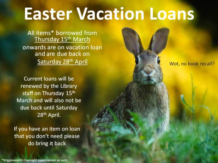 Easter Vacation Loans