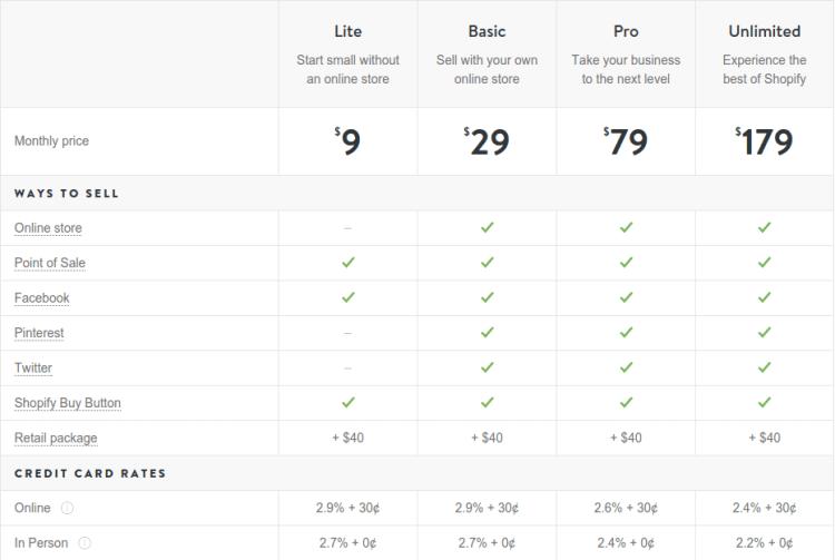 shoptify-woocommerce-price-comparison