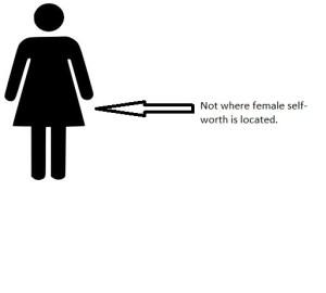 female self-worth