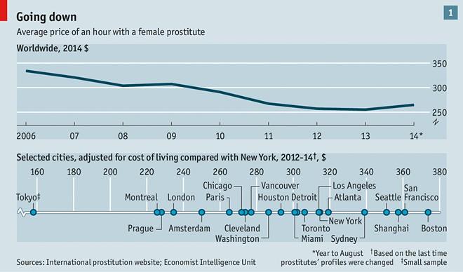 Prostitution in toronto price