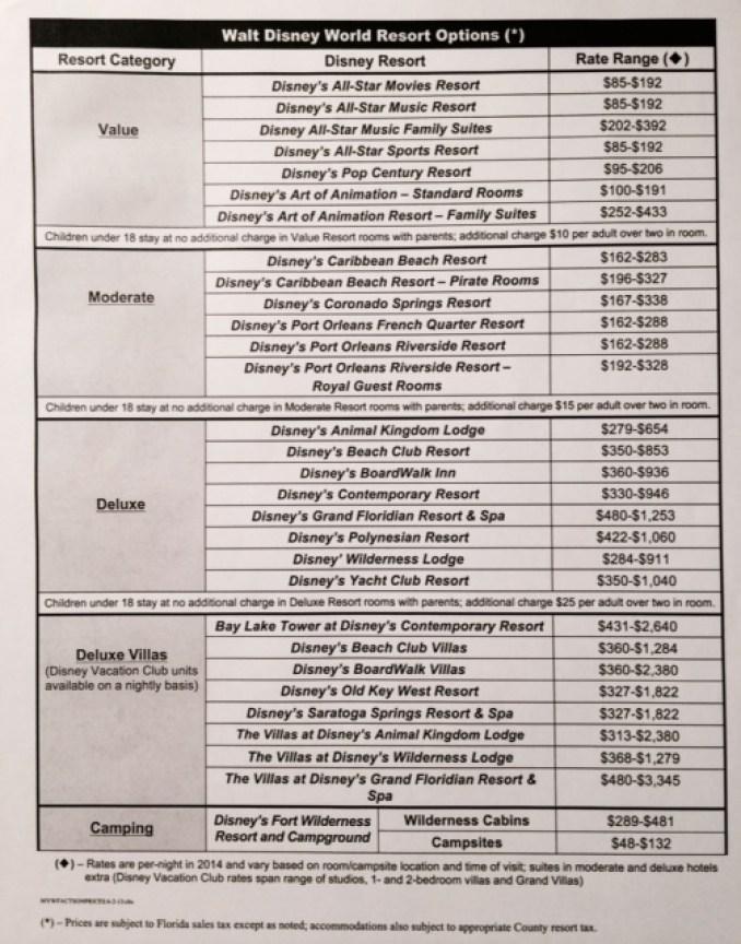 2014 Resort Price Guide