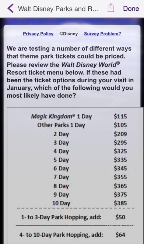 Disney World ticket price survey