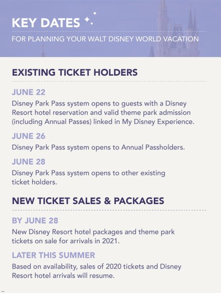 Photo of key dates for Disney Park Pass System