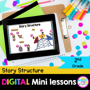 Digital Mini Lesson Story Structure 2nd Grade Cover