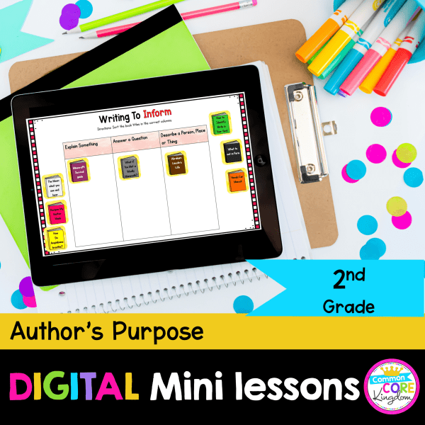 Digital Mini Lesson for standard RI.2.6, Author's Purpose, Cover displaying use of digital resource on Google slides.