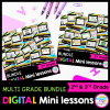 Digital Mini Lesson 2nd & 3rd Grade Reading Bundle cover showing a collage of digital covers for all standards