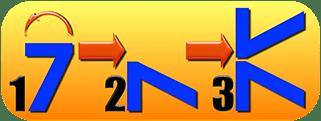 Mnémotechnie : 7 = K est tracé avec deux 7 renversés. Création de Richard Martens ©2015