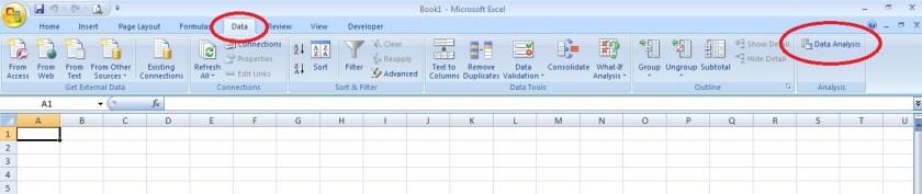 memunculkan analisis regresi menggunakan analysis toolpak excel