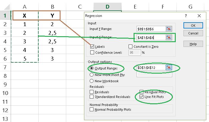 setting analisis regresi menggunakan analysis toolpak excel
