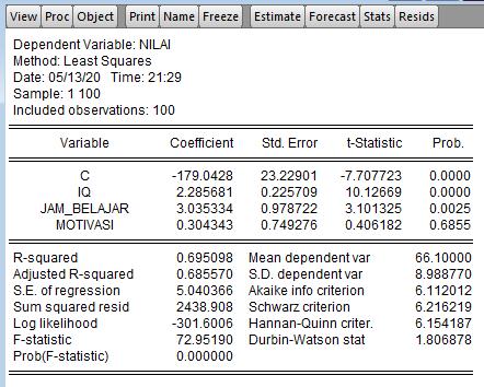 cara Menguji Asumsi Normalitas Model Regresi Berganda di Eviews