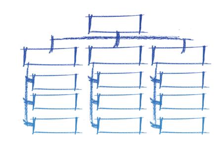 Gambar 1 Model struktur organisasi mekanistik
