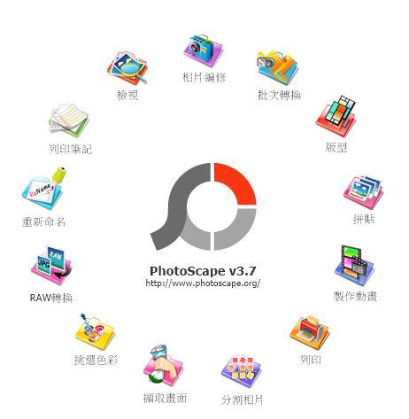 「檢視」、「批次轉換」、「拼貼」、「列印」、「分割相片」、「擷取畫面」、「挑選色彩」、「重新命名」等功能也非常實用。