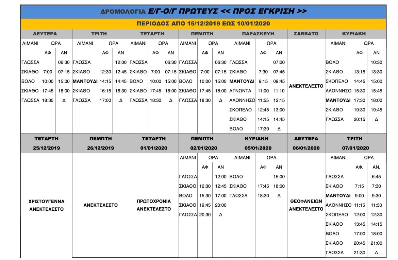 Proteus Schedule