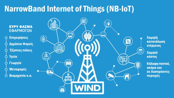 WIND: Εντάσσει την τεχνολογία NarrowBand Internet Of Things (NB IoT) στο δίκτυο της